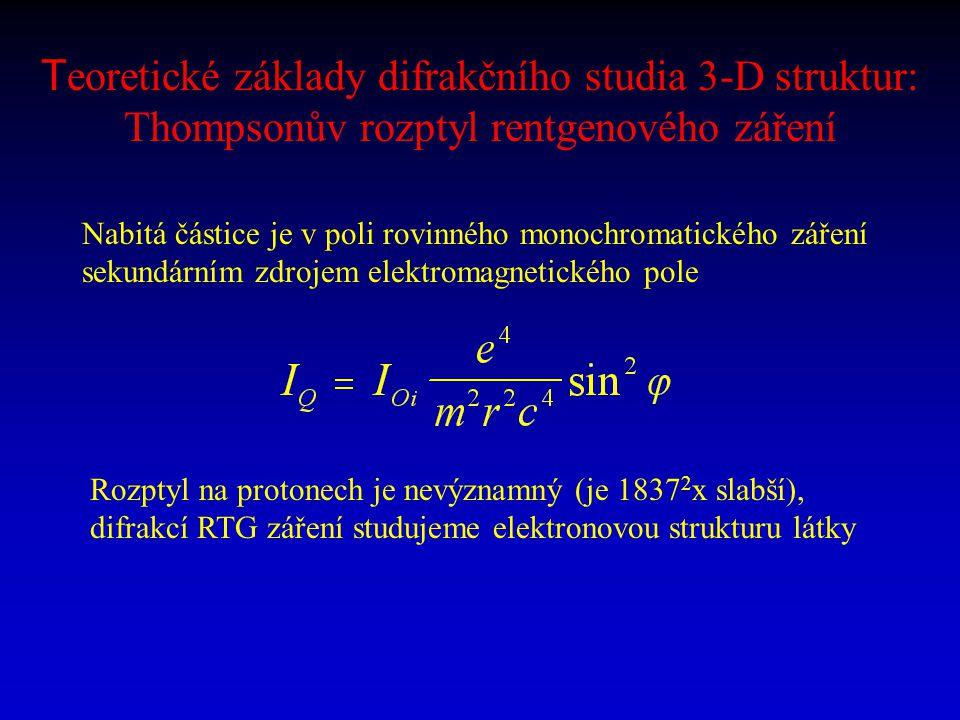 T eoretické základy difrakčního studia 3-D struktur: Thompsonův rozptyl rentgenového záření Nabitá částice je v poli rovinného monochromatického zářen