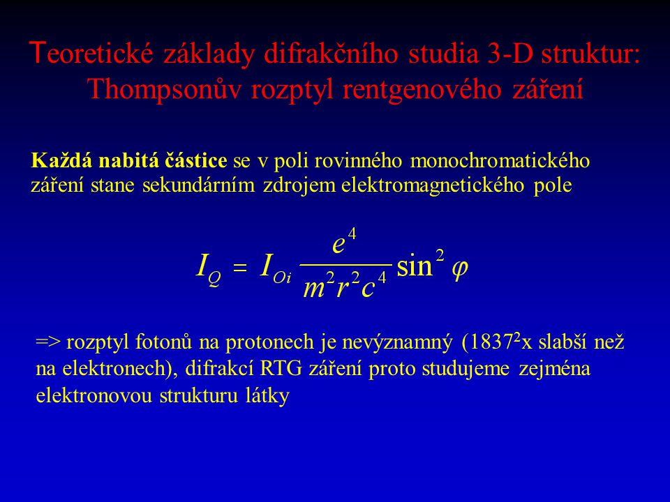 T eoretické základy difrakčního studia 3-D struktur: Thompsonův rozptyl rentgenového záření Každá nabitá částice se v poli rovinného monochromatického