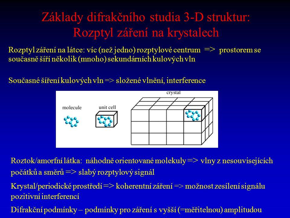 Základy difrakčního studia 3-D struktur: Rozptyl záření na krystalech Rozptyl záření na látce: víc (než jedno) rozptylové centrum => prostorem se souč