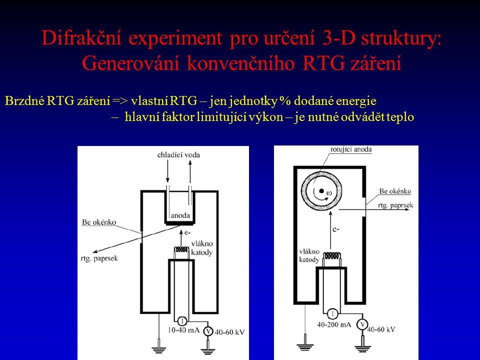 Difrakční experiment pro určení 3-D struktury: Generování konvenčního RTG záření Brzdné RTG záření => vlastní RTG – jen jednotky % dodané energie – hl