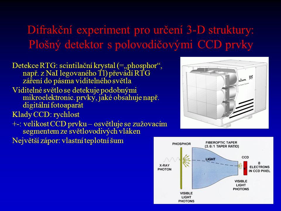 """Difrakční experiment pro určení 3-D struktury: Plošný detektor s polovodičovými CCD prvky Detekce RTG: scintilační krystal (=""""phosphor"""", např. z NaI l"""
