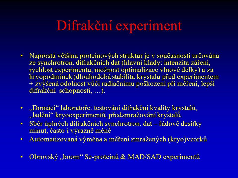 Difrakční experiment Naprostá většina proteinových struktur je v současnosti určována ze synchrotron. difrakčních dat (hlavní klady: intenzita záření,