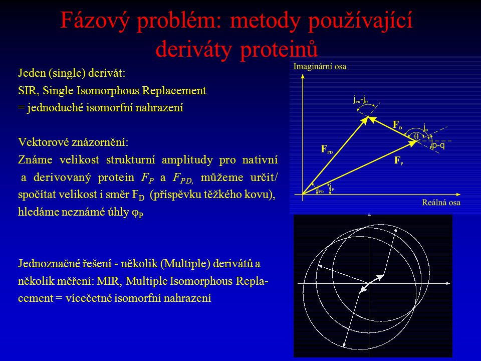 Fázový problém: metody používající deriváty proteinů Jeden (single) derivát: SIR, Single Isomorphous Replacement = jednoduché isomorfní nahrazení Vekt