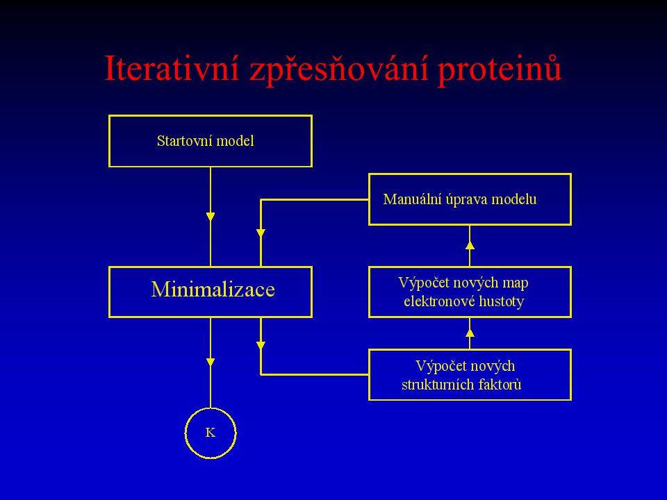 Iterativní zpřesňování proteinů