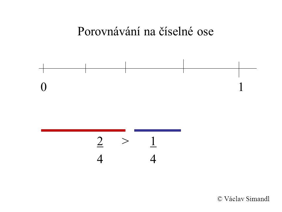 Porovnávání zlomků na číselné ose s různými jmenovateli na číselné ose Oba zlomky znázorníme na stejnou číselnou osu a z osy vyčteme.