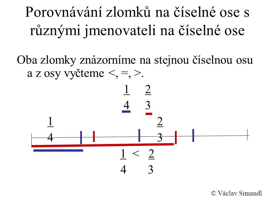 Porovnávání zlomků na číselné ose s různými jmenovateli na číselné ose Oba zlomky znázorníme na stejnou číselnou osu a z osy vyčteme. 1 2 4 3 1 2 4 3