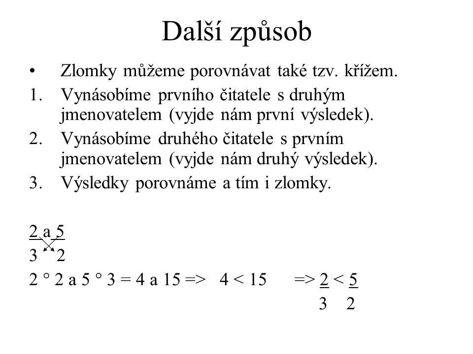 Příklady Porovnejte zlomky a seřaďte od nejmenšího po největší : 2 a 4 7 3 2 < 4 7 3 1 ; 3 ; 2 3 5 6 1 = 2 < 3 3 6 5 15 ; 13 ; 1 ; 2 7 7 4 3 1 < 2 < 13 < 15 4 3 7 7 1 ; 3 ; 5 ; 1 ; 3 ; 1 3 3 5 2 6 1 1<1<2=1<3=5=1 6 3 6 2 3 5 1