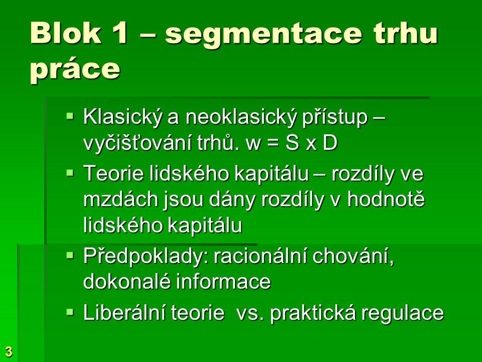 3 Blok 1 – segmentace trhu práce  Klasický a neoklasický přístup – vyčišťování trhů.