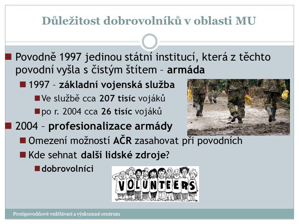 Důležitost dobrovolníků v oblasti MU Protipovodňové vzdělávací a výzkumné centrum Povodně 1997 jedinou státní institucí, která z těchto povodní vyšla s čistým štítem – armáda 1997 – základní vojenská služba Ve službě cca 207 tisíc vojáků po r.