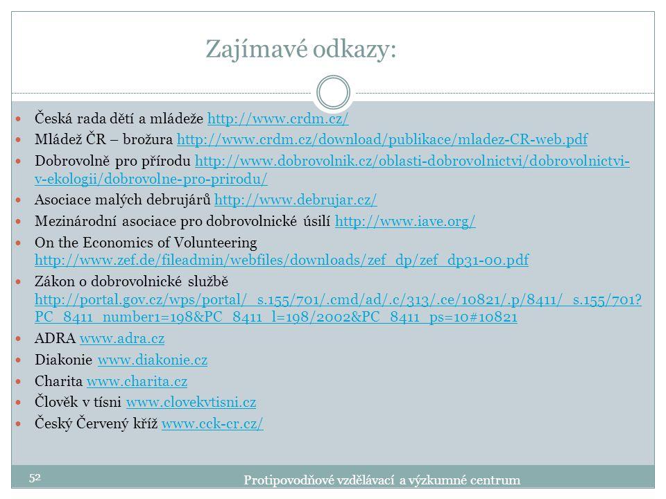Zajímavé odkazy: Česká rada dětí a mládeže http://www.crdm.cz/http://www.crdm.cz/ Mládež ČR – brožura http://www.crdm.cz/download/publikace/mladez-CR-web.pdfhttp://www.crdm.cz/download/publikace/mladez-CR-web.pdf Dobrovolně pro přírodu http://www.dobrovolnik.cz/oblasti-dobrovolnictvi/dobrovolnictvi- v-ekologii/dobrovolne-pro-prirodu/http://www.dobrovolnik.cz/oblasti-dobrovolnictvi/dobrovolnictvi- v-ekologii/dobrovolne-pro-prirodu/ Asociace malých debrujárů http://www.debrujar.cz/http://www.debrujar.cz/ Mezinárodní asociace pro dobrovolnické úsilí http://www.iave.org/http://www.iave.org/ On the Economics of Volunteering http://www.zef.de/fileadmin/webfiles/downloads/zef_dp/zef_dp31-00.pdf http://www.zef.de/fileadmin/webfiles/downloads/zef_dp/zef_dp31-00.pdf Zákon o dobrovolnické službě http://portal.gov.cz/wps/portal/_s.155/701/.cmd/ad/.c/313/.ce/10821/.p/8411/_s.155/701.