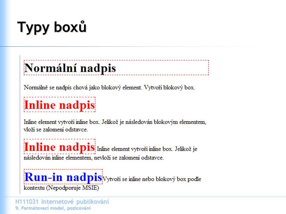 N111031 Internetové publikování 9. Formátovací model, pozicování Typy boxů