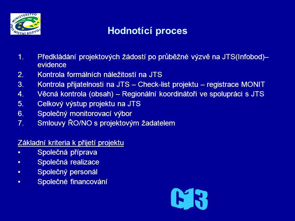 Hodnotící proces 1.Předkládání projektových žádostí po průběžné výzvě na JTS(Infobod)– evidence 2.Kontrola formálních náležitostí na JTS 3.Kontrola přijatelnosti na JTS – Check-list projektu – registrace MONIT 4.Věcná kontrola (obsah) – Regionální koordinátoři ve spolupráci s JTS 5.Celkový výstup projektu na JTS 6.Společný monitorovací výbor 7.Smlouvy ŘO/NO s projektovým žadatelem Základní kriteria k přijetí projektu Společná příprava Společná realizace Společný personál Společné financování
