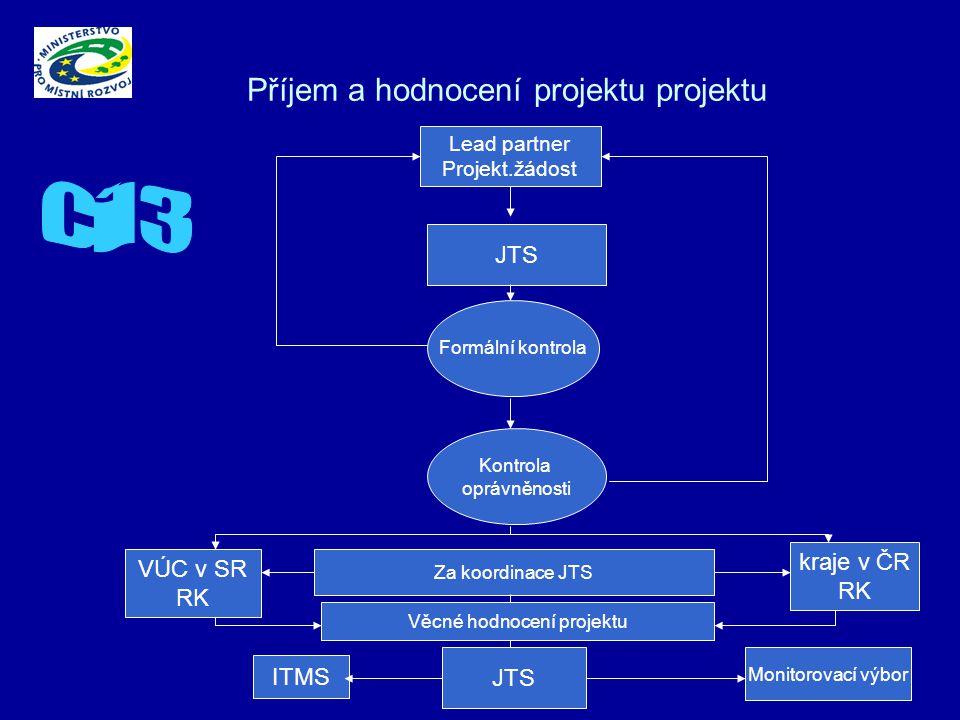 Příjem a hodnocení projektu projektu Lead partner Projekt.žádost JTS Formální kontrola Kontrola oprávněnosti Za koordinace JTS kraje v ČR RK VÚC v SR RK Věcné hodnocení projektu JTS ITMS Monitorovací výbor