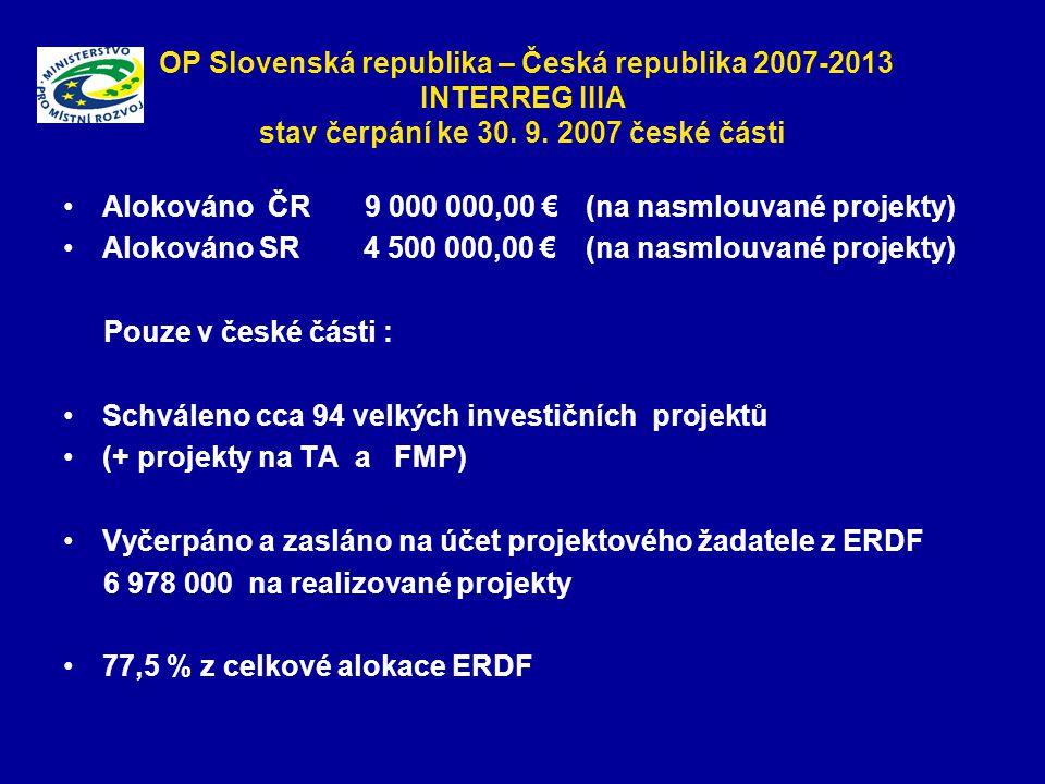 OP Slovenská republika – Česká republika 2007-2013 INTERREG IIIA stav čerpání ke 30.