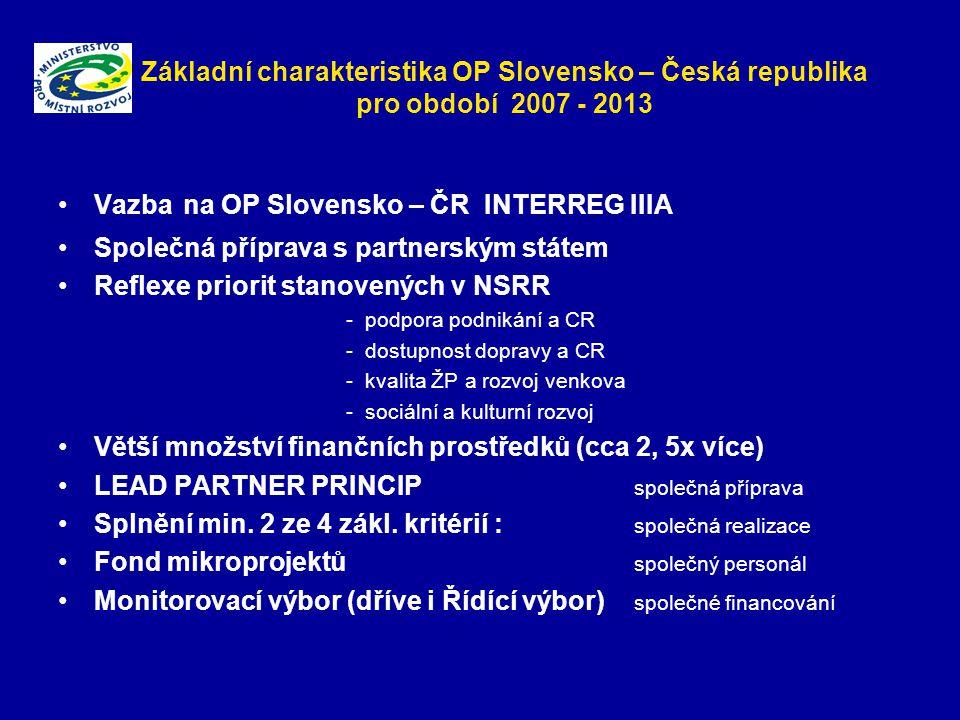 Základní charakteristika OP Slovensko – Česká republika pro období 2007 - 2013 Vazba na OP Slovensko – ČR INTERREG IIIA Společná příprava s partnerským státem Reflexe priorit stanovených v NSRR - podpora podnikání a CR - dostupnost dopravy a CR - kvalita ŽP a rozvoj venkova - sociální a kulturní rozvoj Větší množství finančních prostředků (cca 2, 5x více) LEAD PARTNER PRINCIP společná příprava Splnění min.