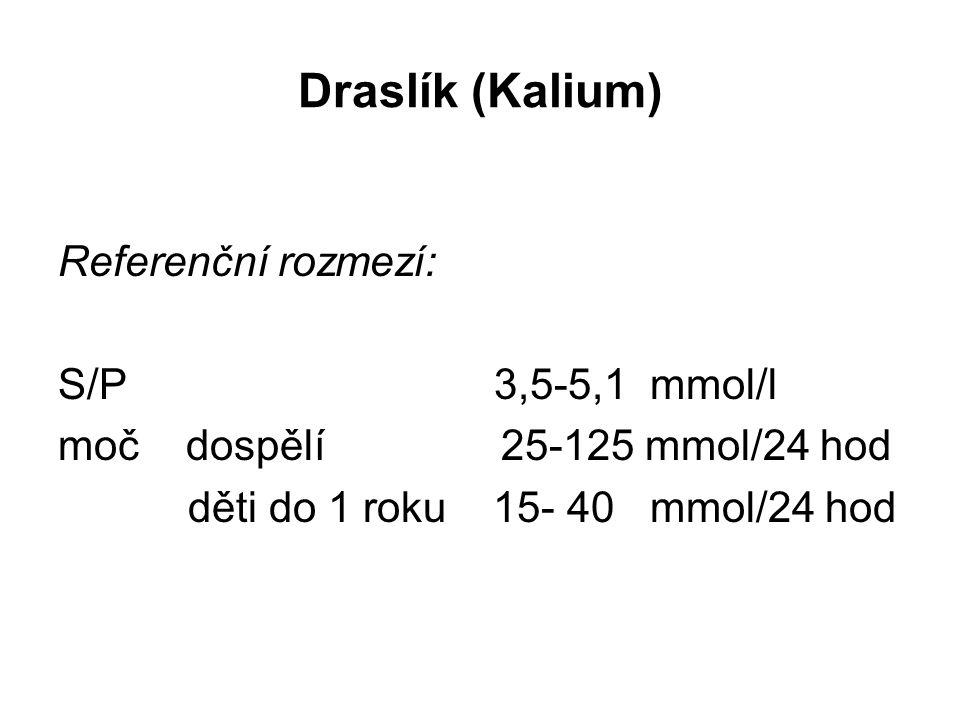 Draslík (Kalium) Referenční rozmezí: S/P 3,5-5,1 mmol/l moč dospělí 25-125 mmol/24 hod děti do 1 roku 15- 40 mmol/24 hod