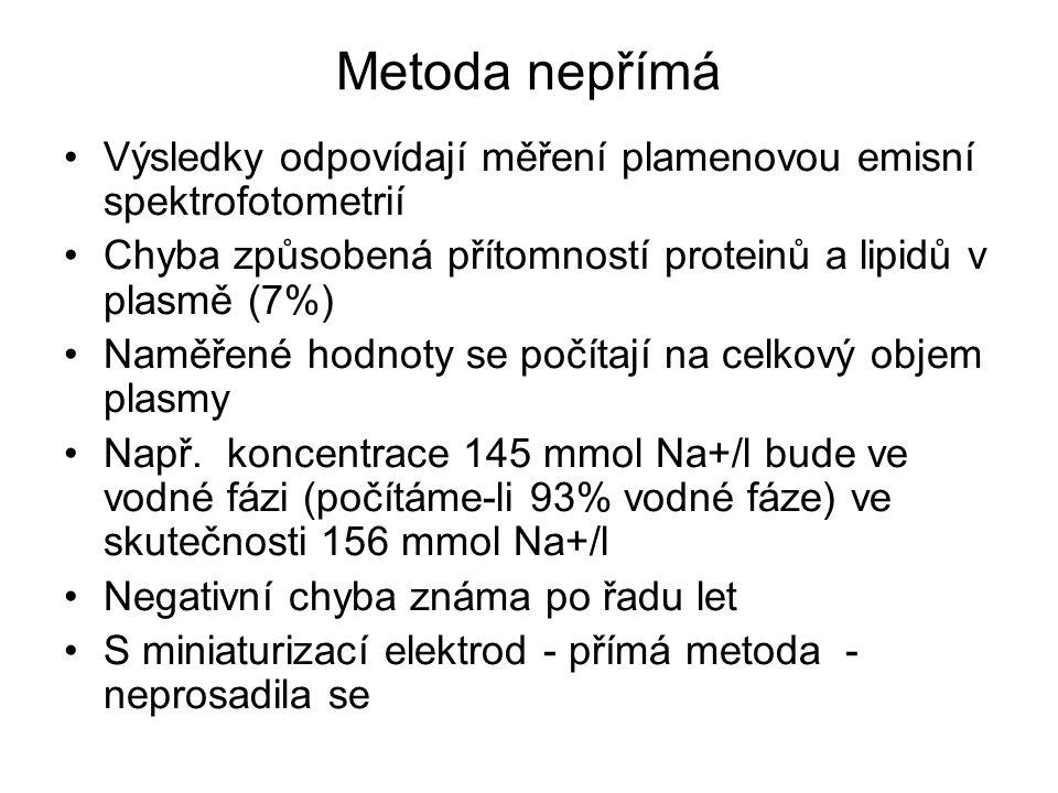 Železo Referenční rozmezí: S/P M 10,6-28,3 umol/l Ž 6,6-26,0 umol/l