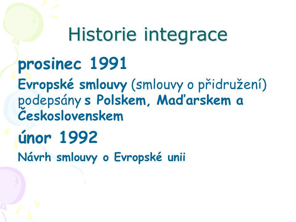 Historie integrace prosinec 1991 Evropské smlouvy (smlouvy o přidružení) podepsány s Polskem, Maďarskem a Československem únor 1992 Návrh smlouvy o Ev