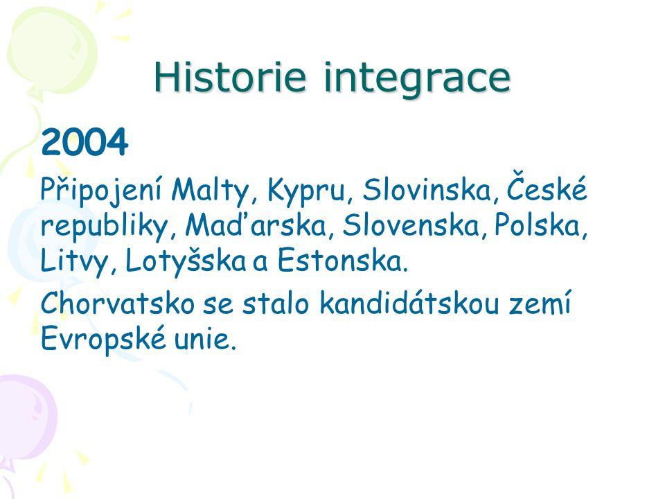 Historie integrace 2004 Připojení Malty, Kypru, Slovinska, České republiky, Maďarska, Slovenska, Polska, Litvy, Lotyšska a Estonska.