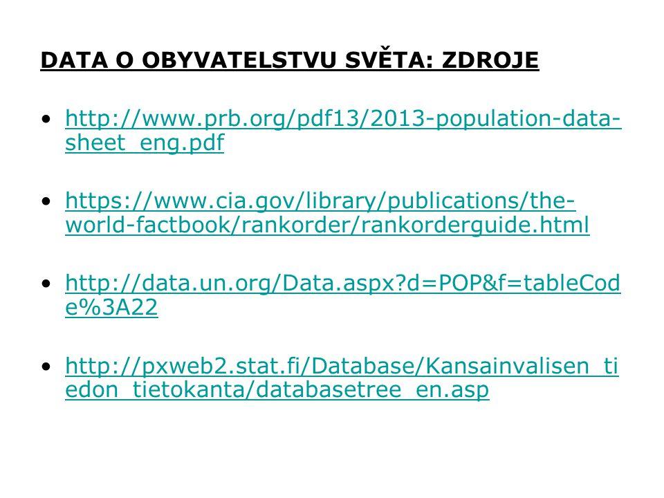 DATA O OBYVATELSTVU SVĚTA: ZDROJE http://www.prb.org/pdf13/2013-population-data- sheet_eng.pdfhttp://www.prb.org/pdf13/2013-population-data- sheet_eng
