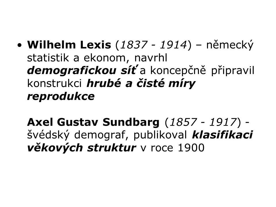 Wilhelm Lexis (1837 - 1914) – německý statistik a ekonom, navrhl demografickou síť a koncepčně připravil konstrukci hrubé a čisté míry reprodukce Axel