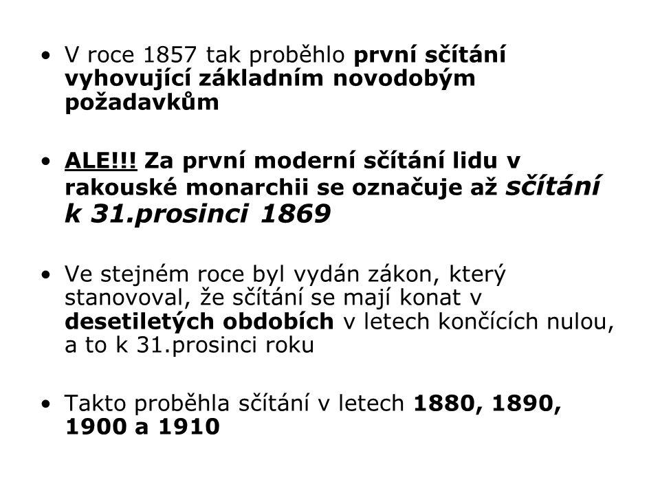 V roce 1857 tak proběhlo první sčítání vyhovující základním novodobým požadavkům ALE!!! Za první moderní sčítání lidu v rakouské monarchii se označuje
