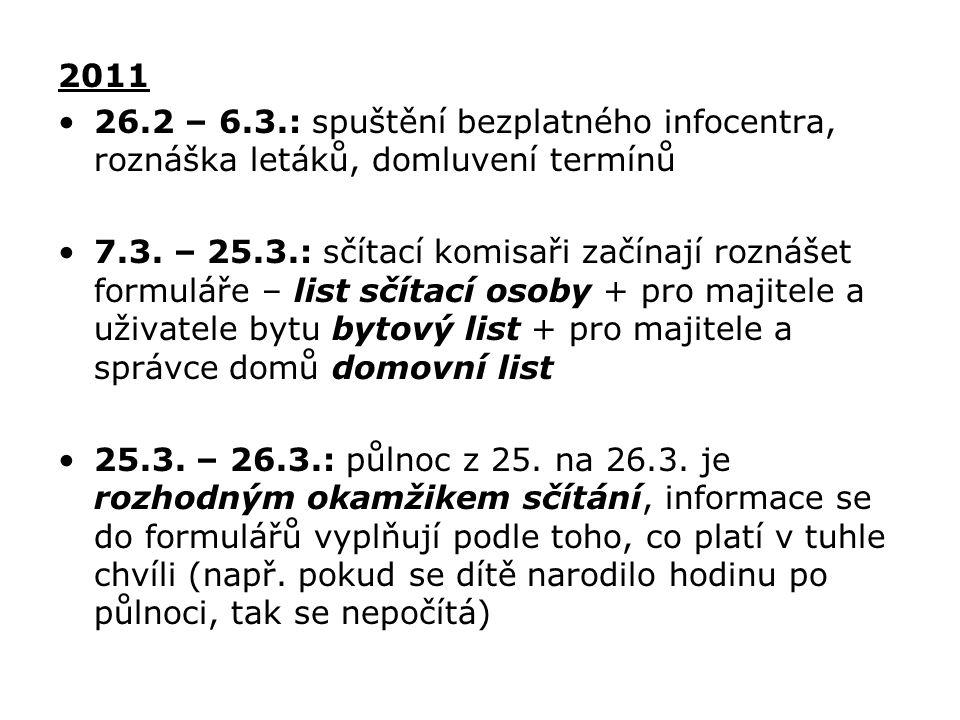 2011 26.2 – 6.3.: spuštění bezplatného infocentra, roznáška letáků, domluvení termínů 7.3. – 25.3.: sčítací komisaři začínají roznášet formuláře – lis