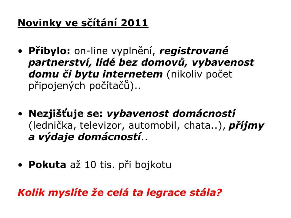 Novinky ve sčítání 2011 Přibylo: on-line vyplnění, registrované partnerství, lidé bez domovů, vybavenost domu či bytu internetem (nikoliv počet připoj