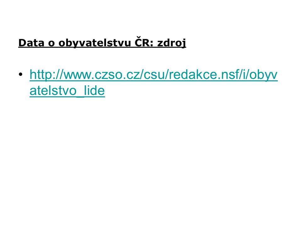 Data o obyvatelstvu ČR: zdroj http://www.czso.cz/csu/redakce.nsf/i/obyv atelstvo_lidehttp://www.czso.cz/csu/redakce.nsf/i/obyv atelstvo_lide