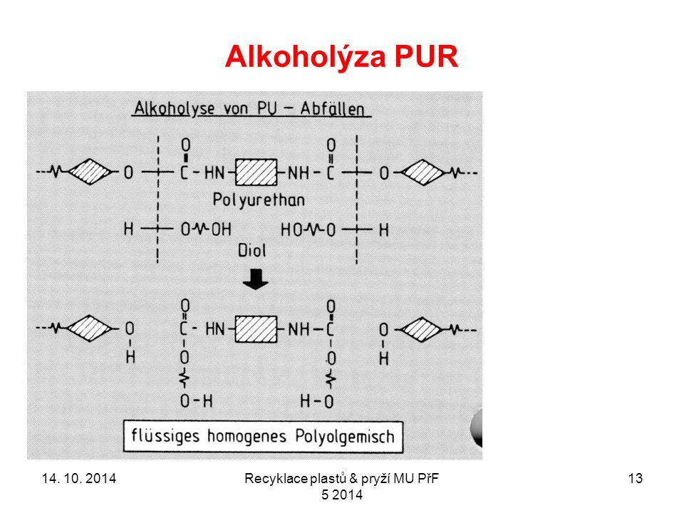 Alkoholýza PUR 1314. 10. 2014Recyklace plastů & pryží MU PřF 5 2014