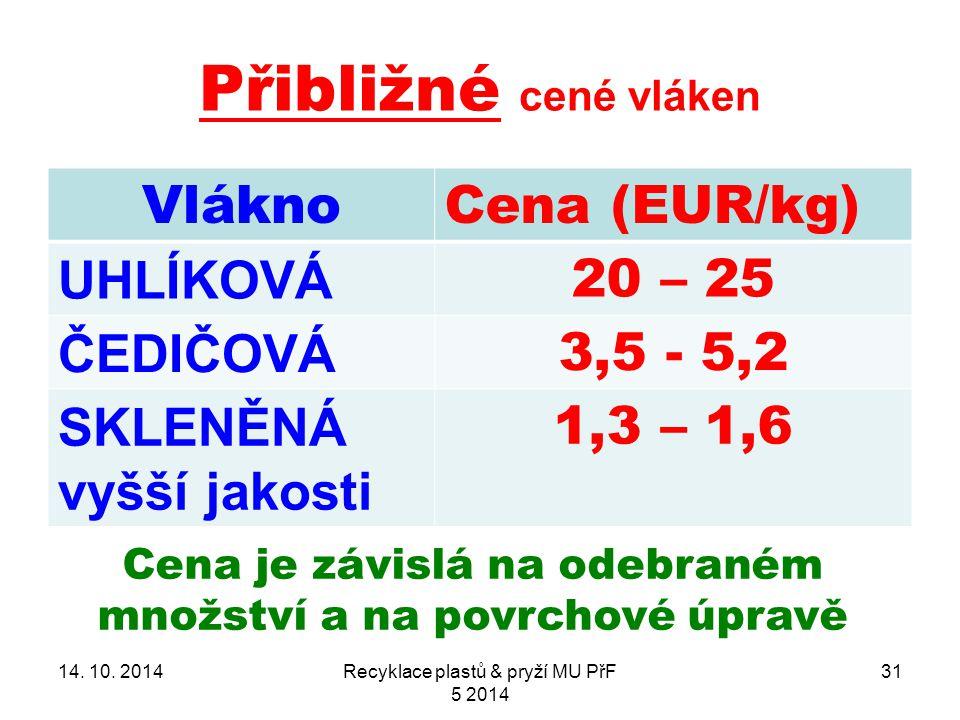 Přibližné cené vláken VláknoCena (EUR/kg) UHLÍKOVÁ 20 – 25 ČEDIČOVÁ 3,5 - 5,2 SKLENĚNÁ vyšší jakosti 1,3 – 1,6 14.