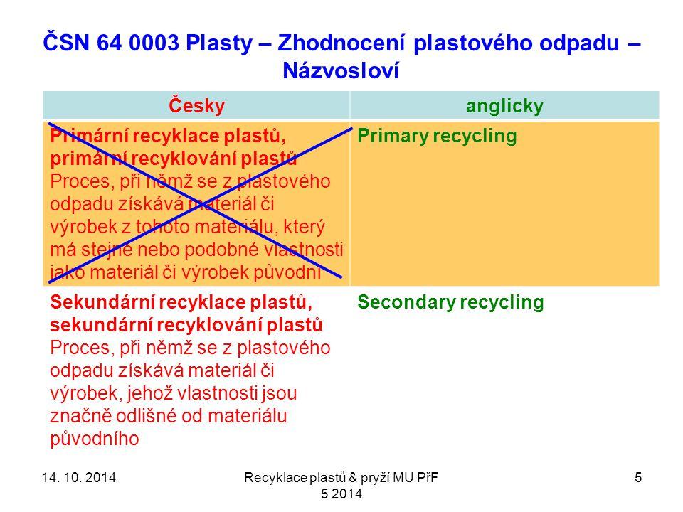 ČSN 64 0003 Plasty – Zhodnocení plastového odpadu – Názvosloví Českyanglicky Primární recyklace plastů, primární recyklování plastů Proces, při němž se z plastového odpadu získává materiál či výrobek z tohoto materiálu, který má stejné nebo podobné vlastnosti jako materiál či výrobek původní Primary recycling Sekundární recyklace plastů, sekundární recyklování plastů Proces, při němž se z plastového odpadu získává materiál či výrobek, jehož vlastnosti jsou značně odlišné od materiálu původního Secondary recycling 514.