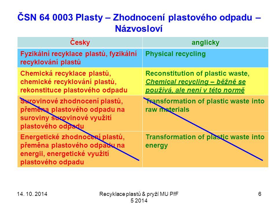 ČSN 64 0003 Plasty – Zhodnocení plastového odpadu – Názvosloví Českyanglicky Fyzikální recyklace plastů, fyzikální recyklování plastů Physical recycling Chemická recyklace plastů, chemické recyklování plastů, rekonstituce plastového odpadu Reconstitution of plastic waste, Chemical recycling – běžně se používá, ale není v této normě Surovinové zhodnocení plastů, přeměna plastového odpadu na suroviny surovinové využití plastového odpadu Transformation of plastic waste into raw materials Energetické zhodnocení plastů, přeměna plastového odpadu na energii, energetické využití plastového odpadu Transformation of plastic waste into energy 614.