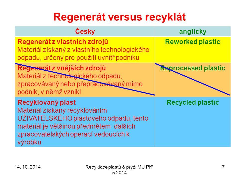 Regenerát versus recyklát Českyanglicky Regenerát z vlastních zdrojů Materiál získaný z vlastního technologického odpadu, určený pro použití uvnitř podniku Reworked plastic Regenerát z vnějších zdrojů Materiál z technologického odpadu, zpracovávaný nebo přepracovávaný mimo podnik, v němž vznikl Reprocessed plastic Recyklovaný plast Materiál získaný recyklováním UŽIVATELSKÉHO plastového odpadu, tento materiál je většinou předmětem dalších zpracovatelských operací vedoucích k výrobku Recycled plastic 714.