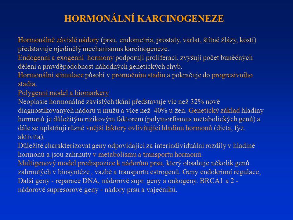 Hormonálně závislé nádory (prsu, endometria, prostaty, varlat, štítné žlázy, kostí) představuje ojedinělý mechanismus karcinogeneze.