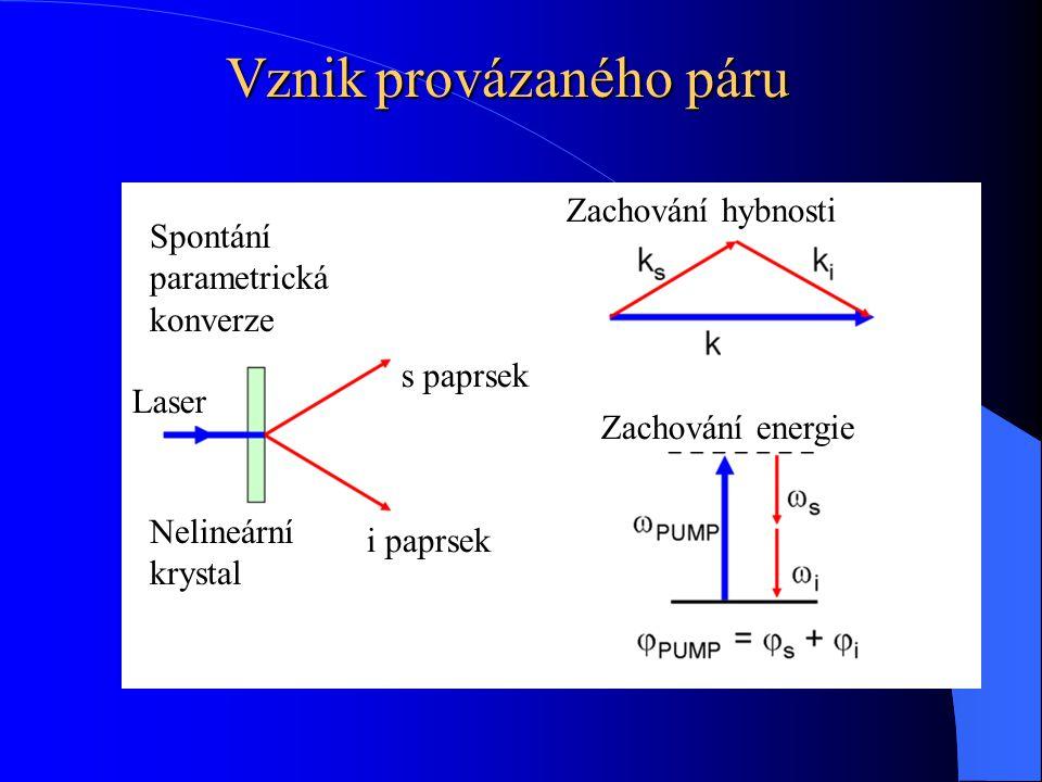 Vznik provázaného páru Spontání parametrická konverze Nelineární krystal Laser s paprsek i paprsek Zachování energie Zachování hybnosti