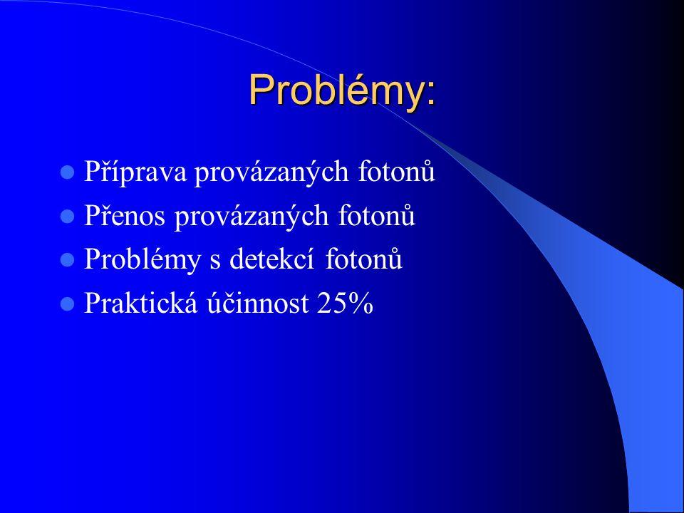 Problémy: Příprava provázaných fotonů Přenos provázaných fotonů Problémy s detekcí fotonů Praktická účinnost 25%