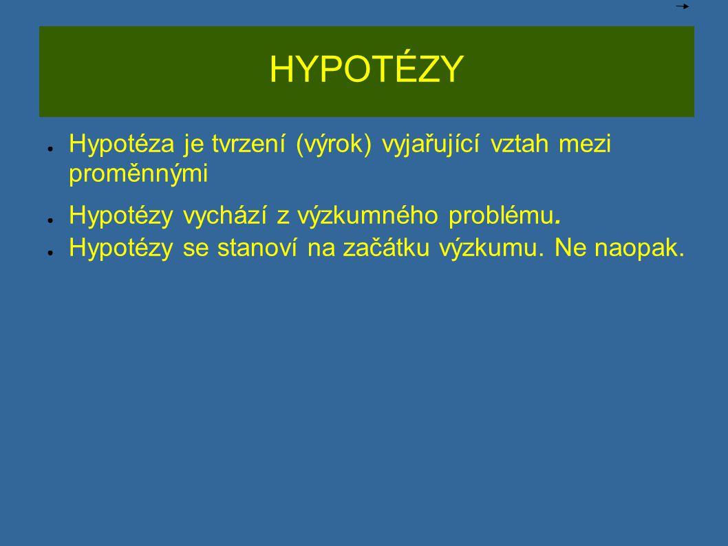 HYPOTÉZY ● Hypotéza je tvrzení (výrok) vyjařující vztah mezi proměnnými ● Hypotézy vychází z výzkumného problému.
