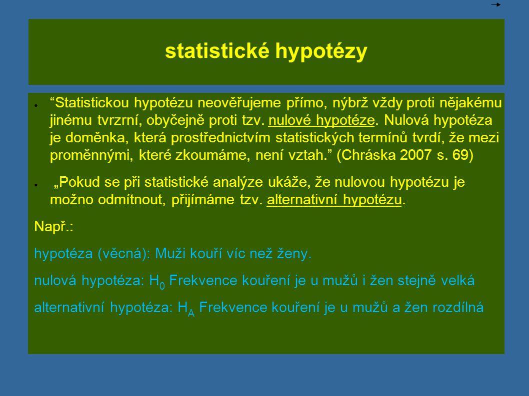statistické hypotézy ● Statistickou hypotézu neověřujeme přímo, nýbrž vždy proti nějakému jinému tvrzrní, obyčejně proti tzv.