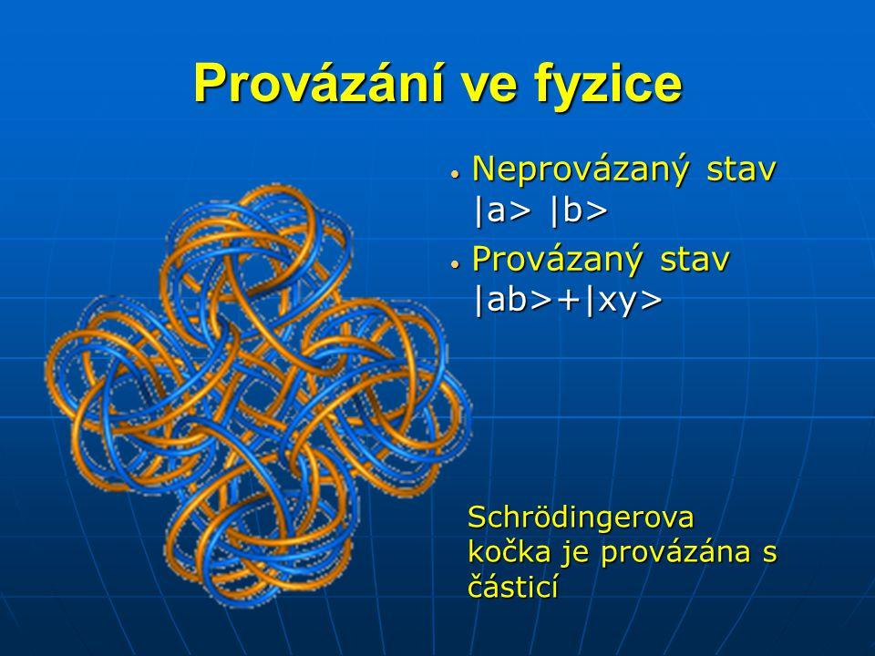 Provázání ve fyzice Neprovázaný stav |a> |b> Neprovázaný stav |a> |b> Provázaný stav |ab>+|xy> Provázaný stav |ab>+|xy> Schrödingerova kočka je prováz