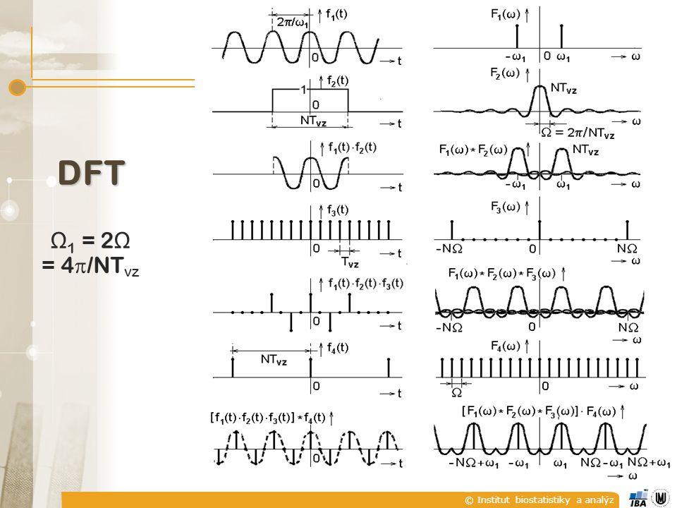 © Institut biostatistiky a analýz DFT DFT Ω 1 = 2 Ω = 4  /NT VZ