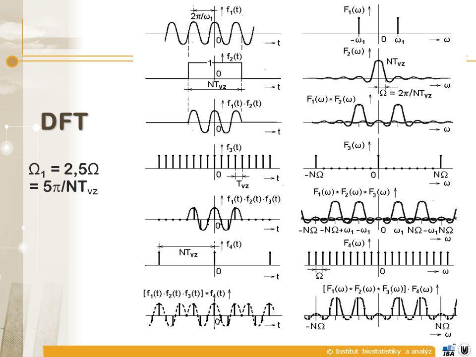 © Institut biostatistiky a analýz DFT DFT Ω 1 = 2,5 Ω = 5  /NT VZ