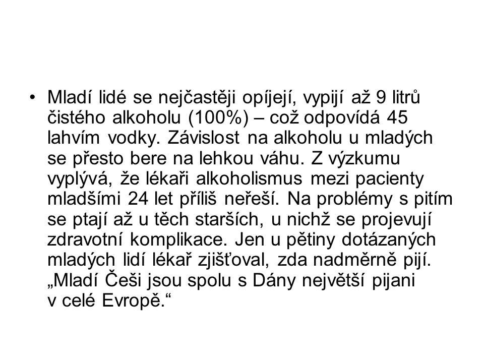 Mladí lidé se nejčastěji opíjejí, vypijí až 9 litrů čistého alkoholu (100%) – což odpovídá 45 lahvím vodky. Závislost na alkoholu u mladých se přesto