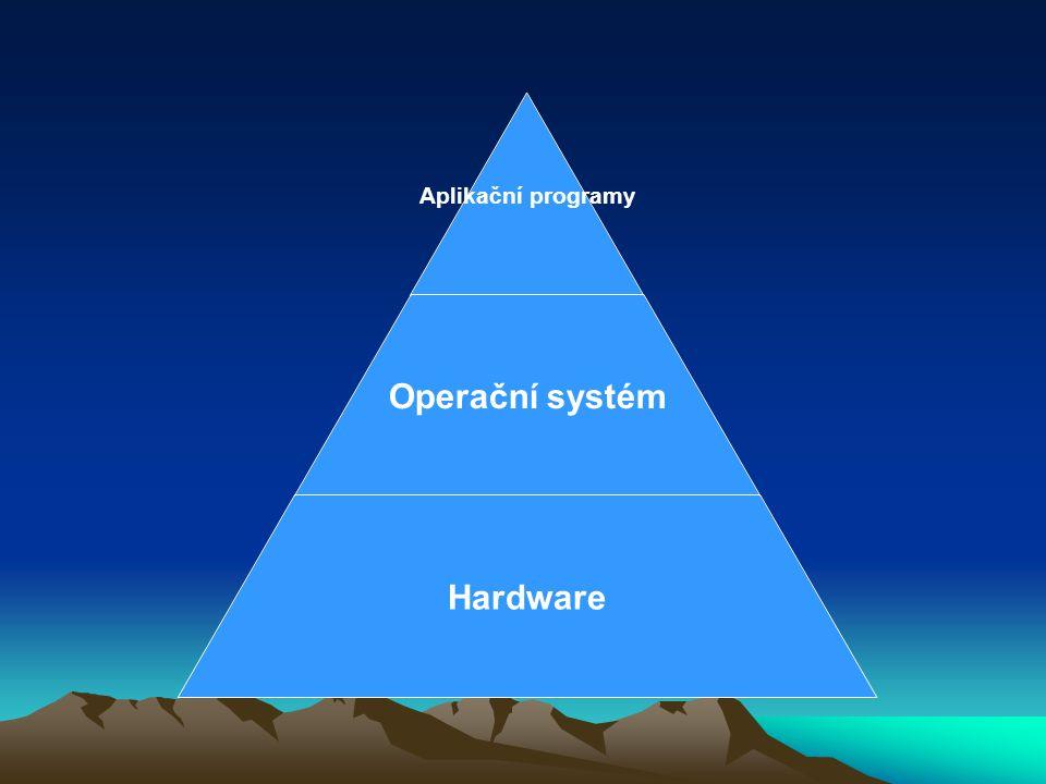 Aplikační programy Operační systém Hardware