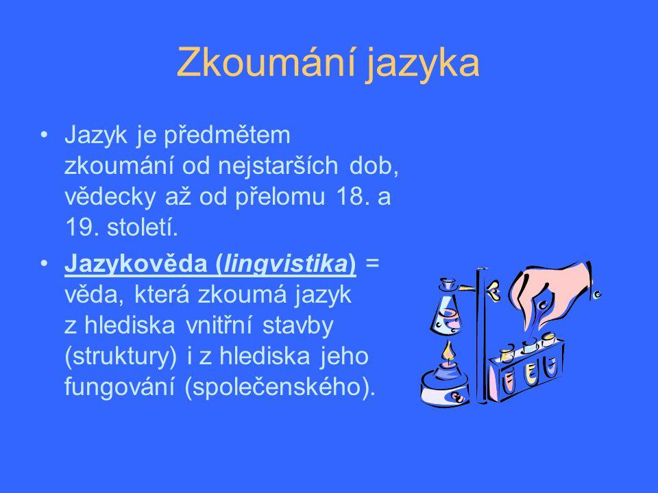 Základní funkce jazyka Dorozumívací Komunikativní Mentální (nástroj myšlení) Estetická (nástroj estetického působení) Národně reprezentativní ( jazyk