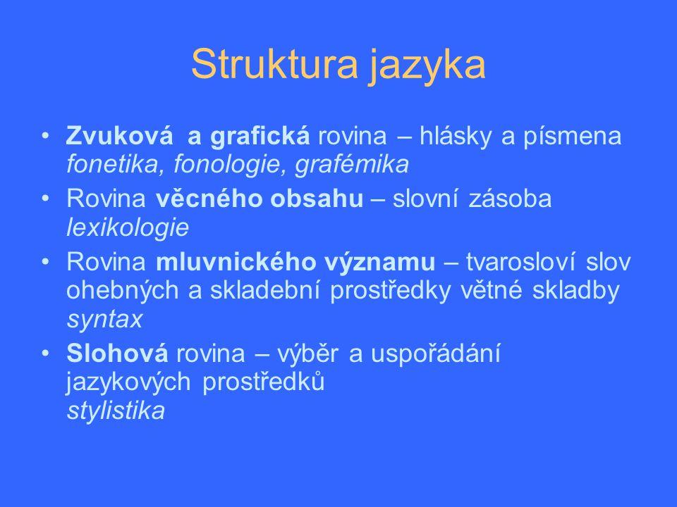 Zkoumání jazyka Jazyk je předmětem zkoumání od nejstarších dob, vědecky až od přelomu 18. a 19. století. Jazykověda (lingvistika) = věda, která zkoumá