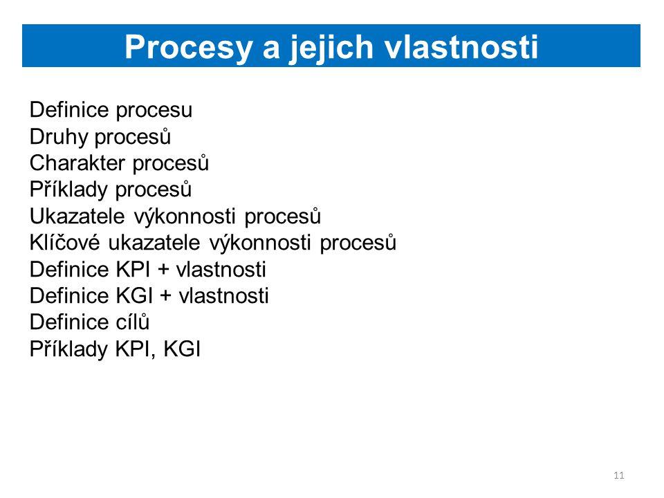 Definice procesu Druhy procesů Charakter procesů Příklady procesů Ukazatele výkonnosti procesů Klíčové ukazatele výkonnosti procesů Definice KPI + vlastnosti Definice KGI + vlastnosti Definice cílů Příklady KPI, KGI Procesy a jejich vlastnosti 11