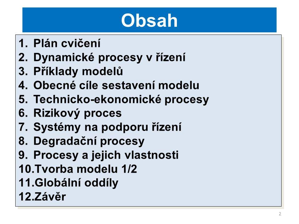 Obsah 1.Plán cvičení 2.Dynamické procesy v řízení 3.Příklady modelů 4.Obecné cíle sestavení modelu 5.Technicko-ekonomické procesy 6.Rizikový proces 7.Systémy na podporu řízení 8.Degradační procesy 9.Procesy a jejich vlastnosti 10.Tvorba modelu 1/2 11.Globální oddíly 12.Závěr 1.Plán cvičení 2.Dynamické procesy v řízení 3.Příklady modelů 4.Obecné cíle sestavení modelu 5.Technicko-ekonomické procesy 6.Rizikový proces 7.Systémy na podporu řízení 8.Degradační procesy 9.Procesy a jejich vlastnosti 10.Tvorba modelu 1/2 11.Globální oddíly 12.Závěr 2