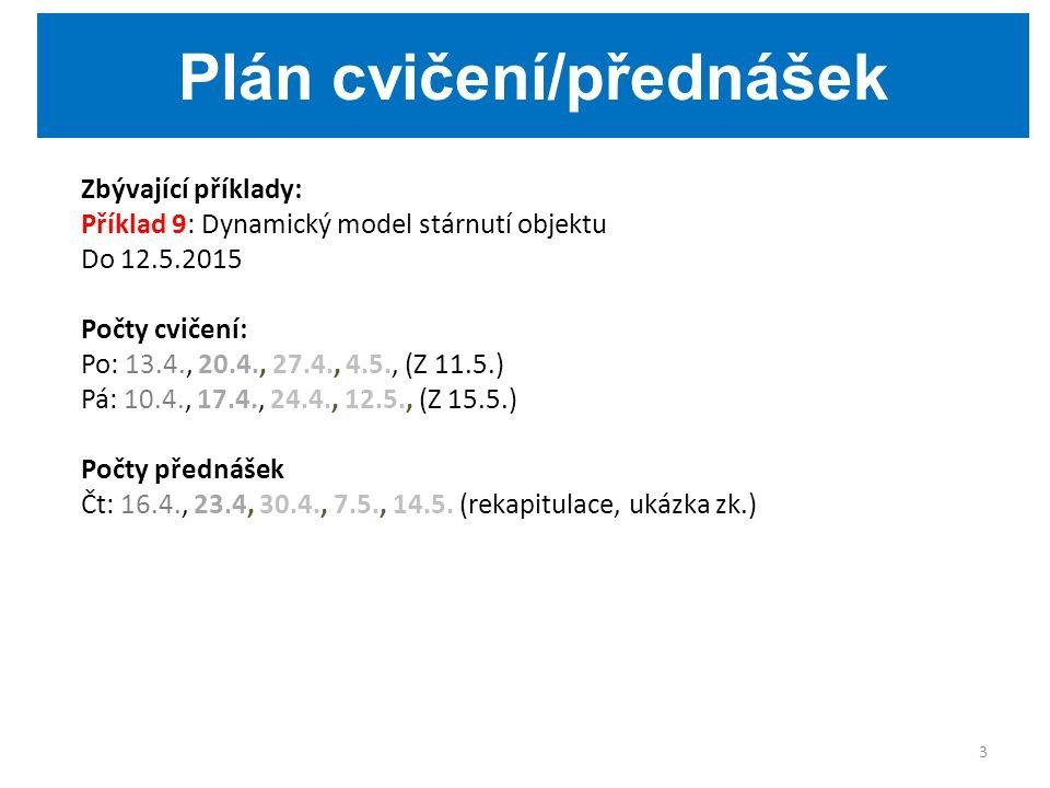 Zbývající příklady: Příklad 9: Dynamický model stárnutí objektu Do 12.5.2015 Počty cvičení: Po: 13.4., 20.4., 27.4., 4.5., (Z 11.5.) Pá: 10.4., 17.4., 24.4., 12.5., (Z 15.5.) Počty přednášek Čt: 16.4., 23.4, 30.4., 7.5., 14.5.