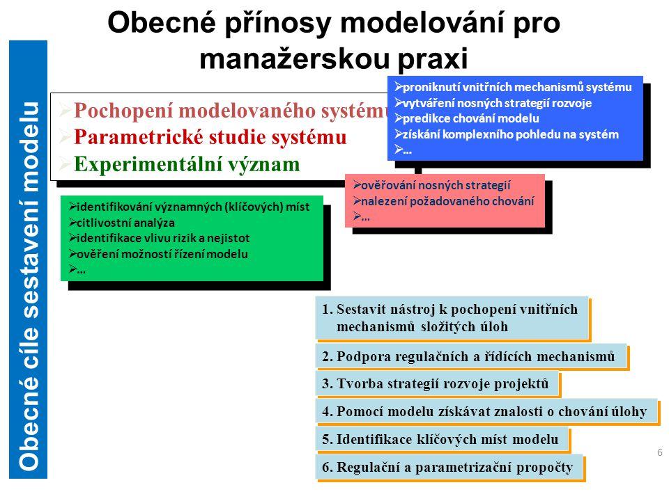 1.Teorie procesů, modelování pro řízení 2.Tvorba procesu, řízení 3.Aplikace rizik do procesů 4.Rizikový proces 5.Základní orientace systémové dynamiky 6.Měření výkonnosti procesu 7.Tvorba dynamického modelu (degradační model) 8.Klasifikace modelů 9.Ovládnutí dynamického modelu 10.Řízení modelu 11.Analýza modelu Globální absolvované oddíly 17